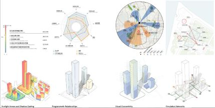 © Urban Systems Office for Generative Architecture